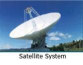 Satellite-system.jpg